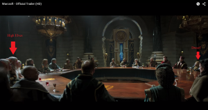 Elves in the World of Warcraft movie